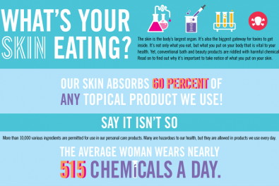 What's your skin eating?