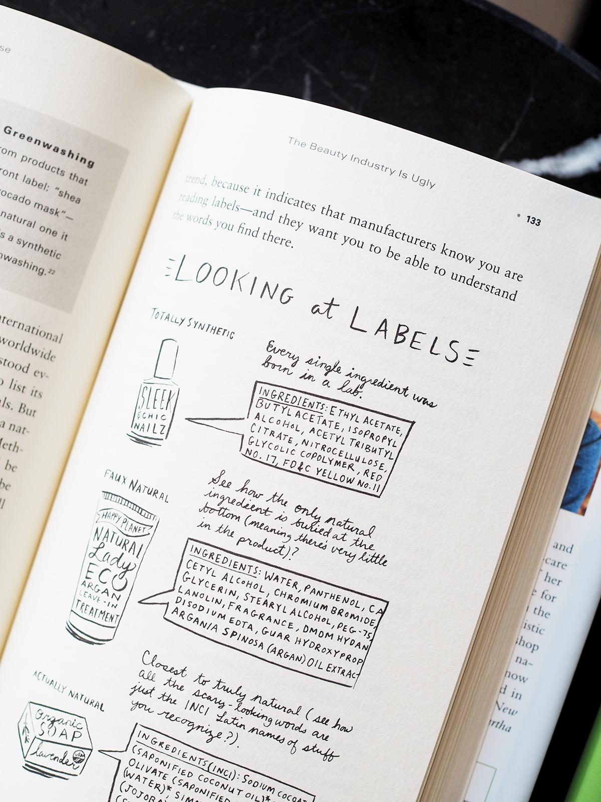 Skin Cleanse Book / Foxycheeks