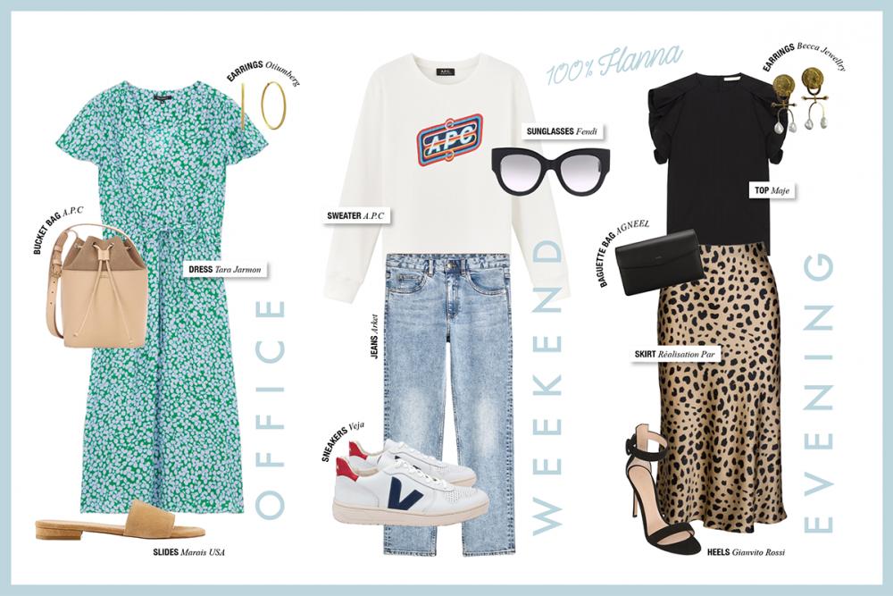 Collage Fashion Blogger Hanna Schumi